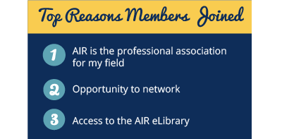 Top 3 Reasons Members Joined: 1) AIR is the professional association for my field  2. Opportunity to network 3. Access to the AIR eLibrary
